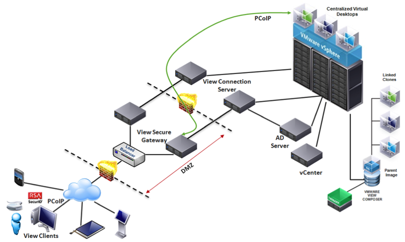 Network Infrastructure Design Redient Systems Corporation